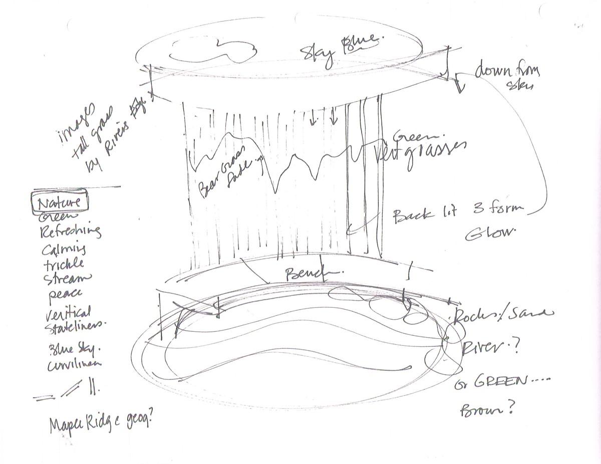 CON RMH SS concept sketch